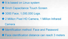 Access Control with Cloud Software Employee Face Recognition