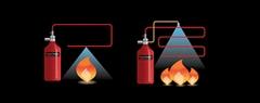 FM認証火探管式自動探火滅火裝置