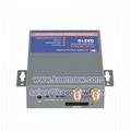 industrial 4G 3G Cellular wireless router modem for Vending Machine Kiosk 4