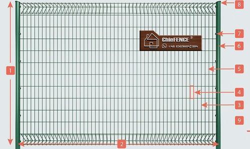 BRC Fence 1