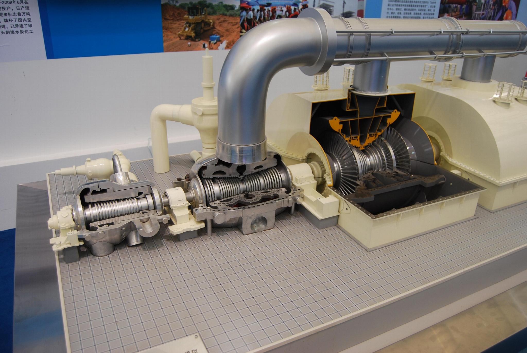 机械模型系列
