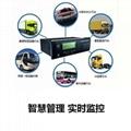 天津gps,GPS车辆定位监控系统,天津市GPS北斗定位 1