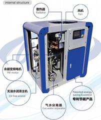 特种气体增压器压缩机