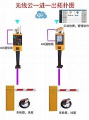 4G云平台车牌识别系统