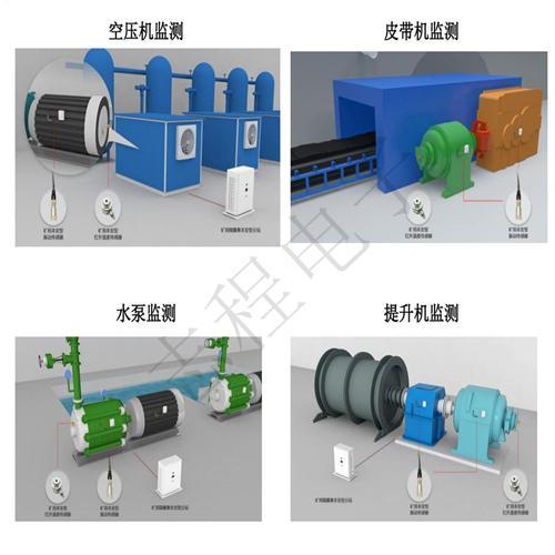 空壓機中央泵房無人值守提升機溫度振動監測 1