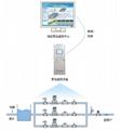 空壓機中央泵房無人值守提升機溫度振動監測 2