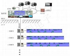 胶皮带机架空乘人装置猴车在线监测远程控制无人值守