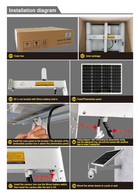 solar video camera cctv ip  2