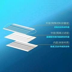 现货东贝N95防护口罩防雾霾防尘防飞沫透气防活性炭加工定制