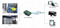 煤礦水泵房自動化無人值守振動溫度監測