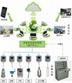 煤礦空壓機皮帶機水泵運行狀態監