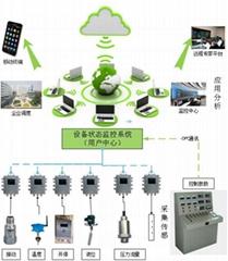 煤礦空壓機皮帶機水泵運行狀態監測故障診斷
