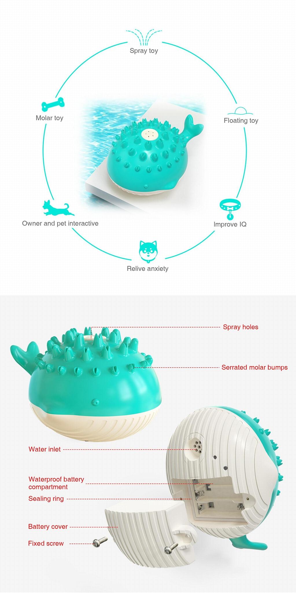 Spray toy Floating toy Pet Molar toy 2