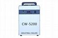 CW5200 130W-200W Co2 Portable Water