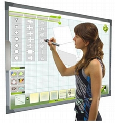 Wireless Magnetic portable Interactive whiteboard for Smart Office and Teaching