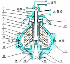 LC-YJ-HWM系列自动排渣高精度洁净系统净化装置