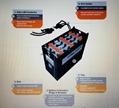 牽引車及叉車電池(電瓶) TRACTION BATTERY 2