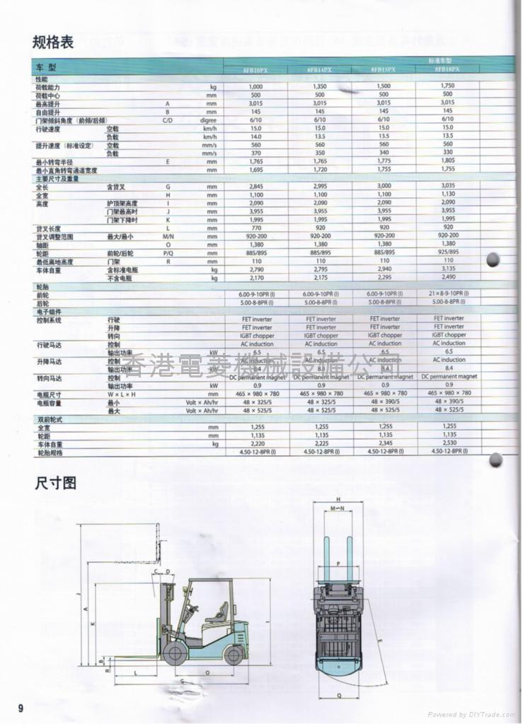 日本神钢电动坐式叉车 4