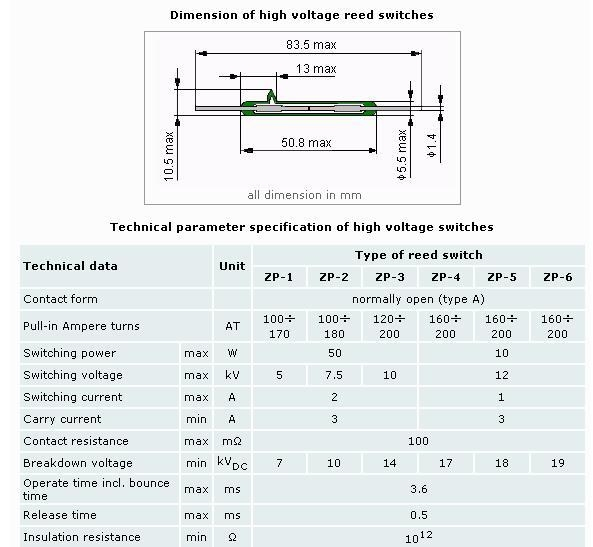 High voltage 5KVDC reed switch 2