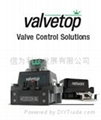 TOPWORX valve controller