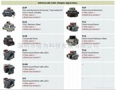 艾默生智能阀门开关本安防爆D-ESD/DXP/DXS/DXR (热门产品 - 1*)