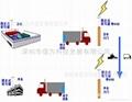 供應防盜報警電子標籤RFID用