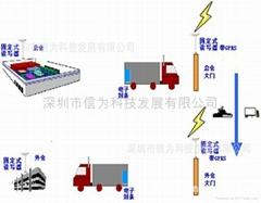 供应防盗报警电子标签RFID用磁簧开关 RS10系列