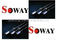 磁致伸缩线性位移传感器 磁致伸缩原理