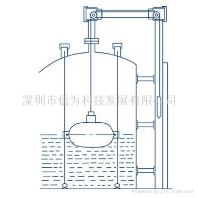 水位计 磁致伸缩式水位计 浮球式水位计 电容式水位计 3