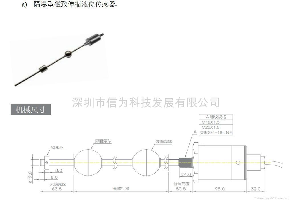 磁致伸缩液位传感器 1