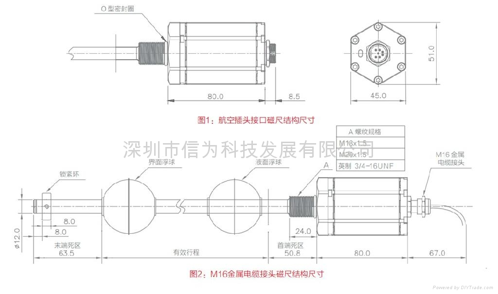 磁致伸縮液位傳感器 4