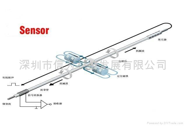 磁致伸縮位移傳感器/電流型/電壓型/數字型 2