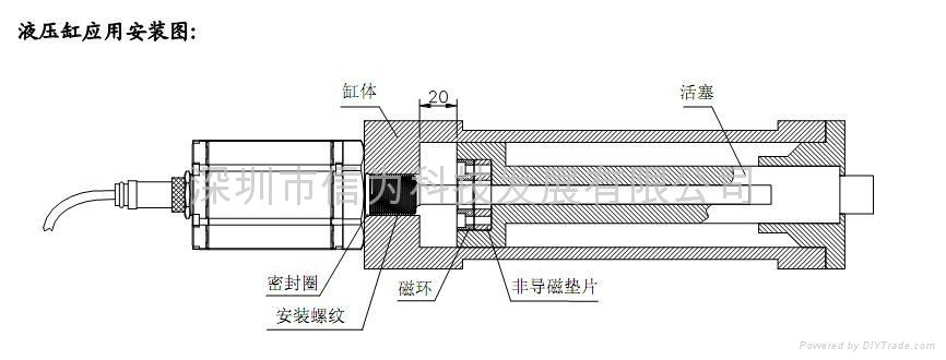 磁致伸縮位移傳感器/電流型/電壓型/數字型 4