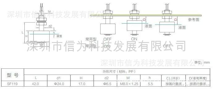 冷热喷雾机专用 防干烧 低功率单点动作PP浮球液位开关 厂家直销 5