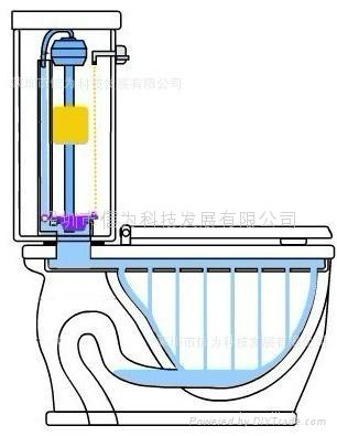 Smart toilet PP liquid level indicator 4