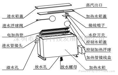 深圳厂家供应食品级塑料水位控制器 7