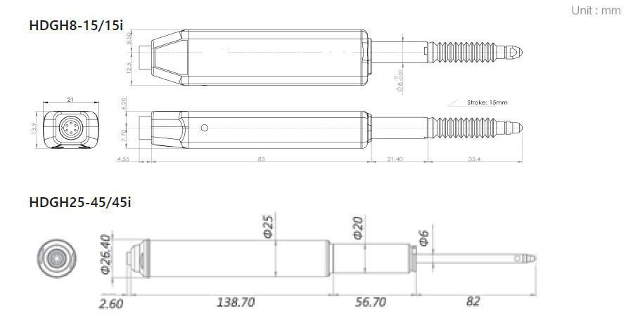 高精密位移传感器HDGH系列 2