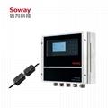 SWU901 壁挂外夾式超聲波流量計 2