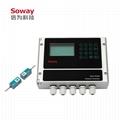 SWU801 壁挂外夹式超声波