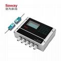 SWU801 壁挂外夹式超声波流量计 2