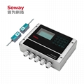 SWU801 Wall-mount clamp-on ultrasonic flow meter