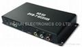 Car HD MPEG-4 DVB-T TV Tuner with HDMI