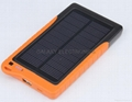 Solar panel charger PB-SS001
