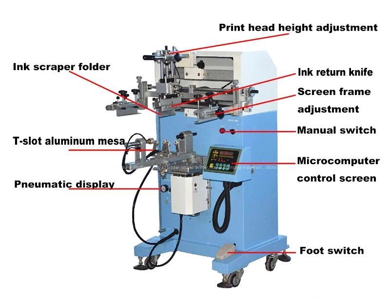 Pneumatic Cylindrical Screen Printer  5