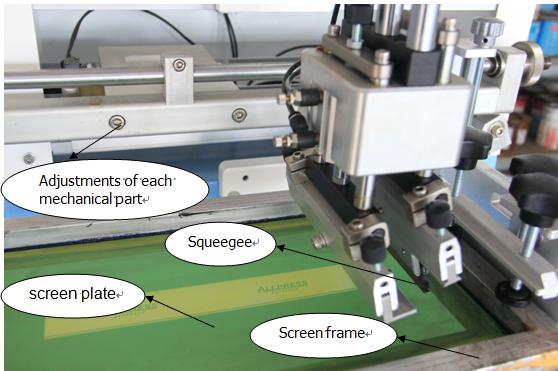 Pneumatic Cylindrical Screen Printer  3