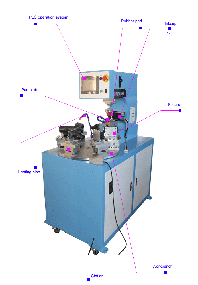 PLC 2 color pad printing machine with 6 station  5