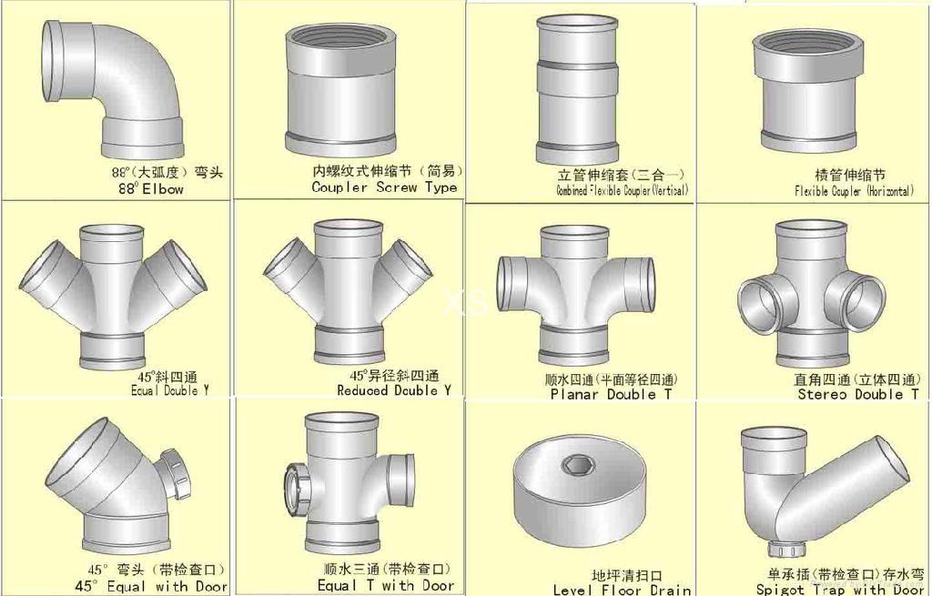 Pvc pipe fitting guangdong xiongsu technology