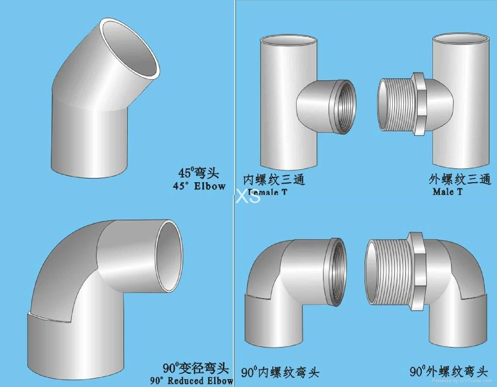 PVC Fittings for Water Supply Pipe