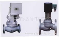 高温电磁阀,高压电磁阀,ZCZF电磁阀,电磁阀厂