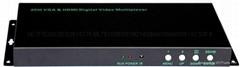 视频会议专用高清VGAhdmi二画面合成器